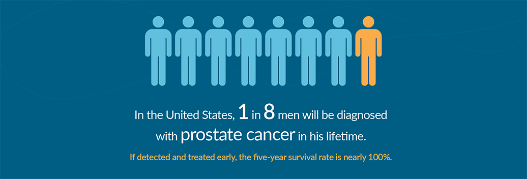 1 in 8 men will be diagnosed with prostate cancer